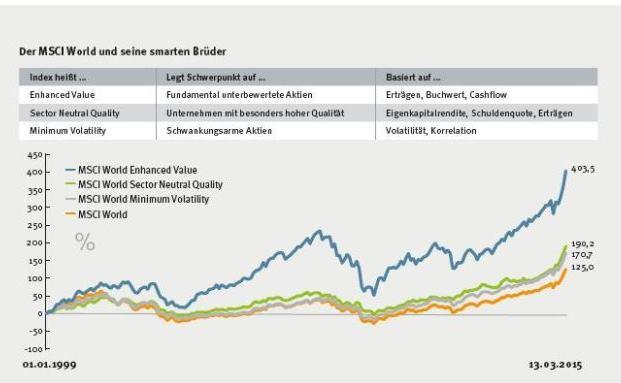 Daten von eToro . Eine Wertentwicklung in der Vergangenheit lässt nicht auf zukünftige Ergebnisse schließen Die Preise der Kryptowährungen können stark schwanken.