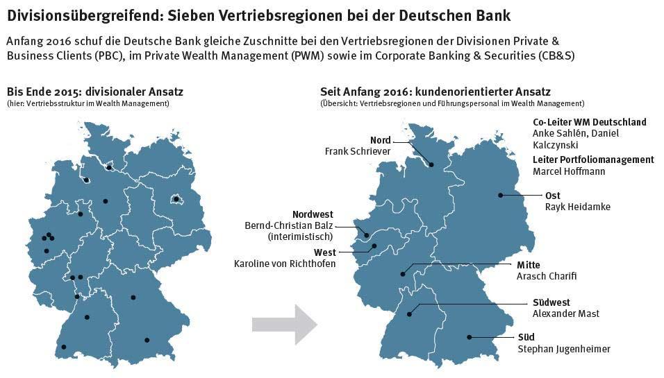 Deutsche Bank Private Wealth Management