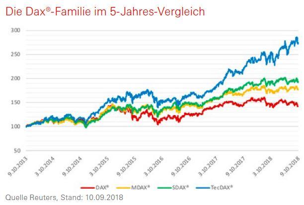 Warum sind FX-Optionen in zwei Konventionen angeboten Investoren haben unterschiedliche Perspektiven, einige Blick in Bezug auf den US-Dollar, während andere Blick in Bezug auf den Euro oder das britische Pfund. Durch das Angebot eines Dual-Konvention, haben die Anleger nun zusätzliche Wahl und Flexibilität, ihre Währungsrisiken abzusichern. ISE listet derzeit FX-Optionen in