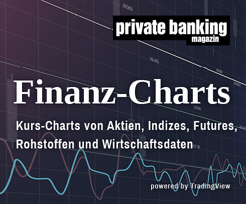 Finanz Charts private banking magazin