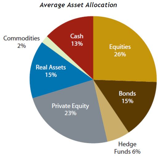 https://www.private-banking-magazin.de/uploads/images/Artikel/asset_allocation.JPG