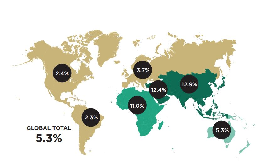 | © Wealth-X and UBS Billionaire Census 2013