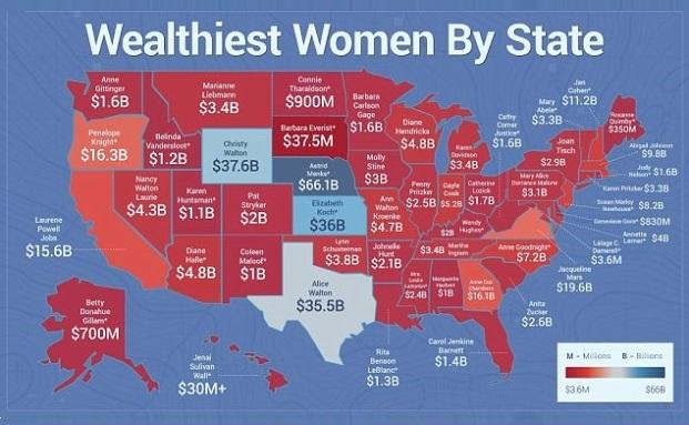Die vermögendesten Amerikanerinnen|© Daily Mail