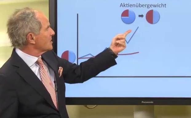 Erwin Heri, Professor an der Universität Basel, erklärt Rebalancing