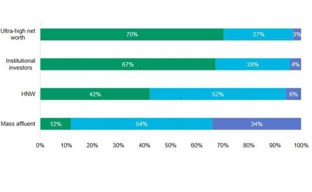 Inwieweit wird automatisierte Finanzberatung menschliche Berater ersetzen? |© CFA Institut