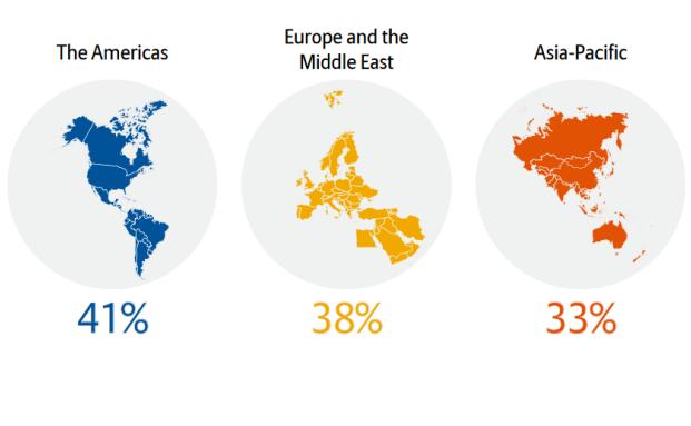 Der Riskmonitor von Allianz Global Investors untersucht bereits zum vierten Mal Risiken, deren Management, Asset Allocation und Portfoliokonstruktion institutioneller Anleger