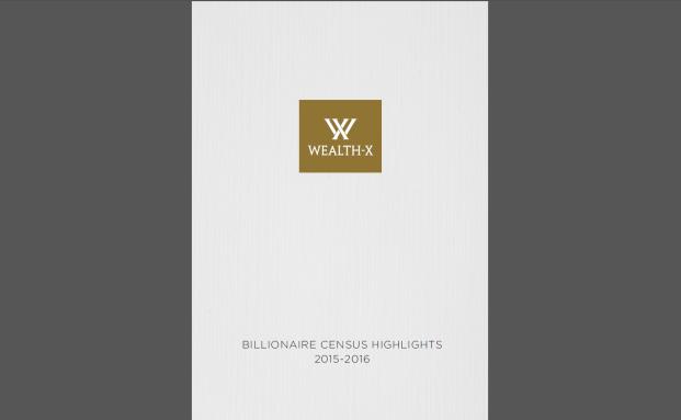 Nimmt die Veränderungen bei Milliardären weltweit unter die Lupe: Der Wealth X Billionaire Census 2015-2016