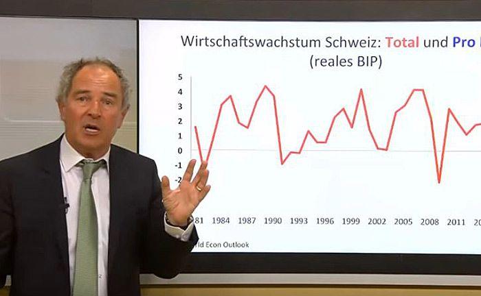 Aufklärungsvideo für Kunden: BIP pro Kopf stagniert in Deutschland und der Schweiz