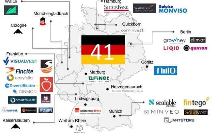 """Grafische Darstellung des deutschen Robo-Marktes: Das Online-Portal """"Techfluence"""" sagt für das Jahr 2018 sprunghaftes Wachstum voraus."""
