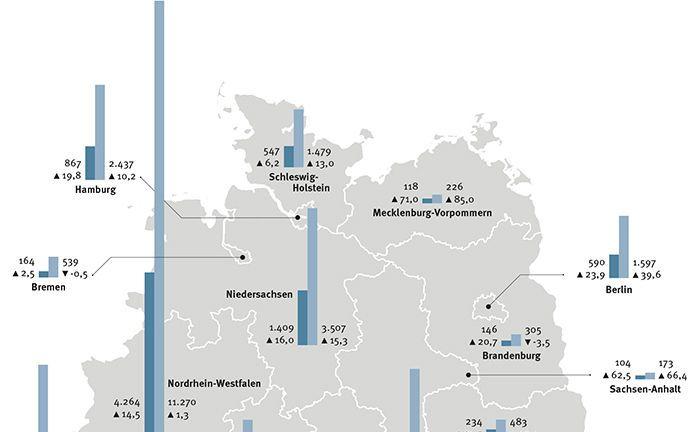 Vermögensatlas der Deutschen: Die Zahl der Spitzenverdiener in Deutschland ist im Vergleich zur vorherigen Erhebung deutlich gestiegen.