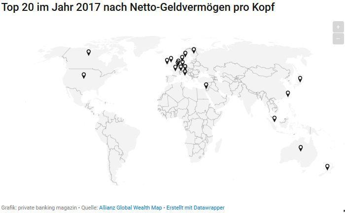 Deutschland behauptet Platz in den Top 20
