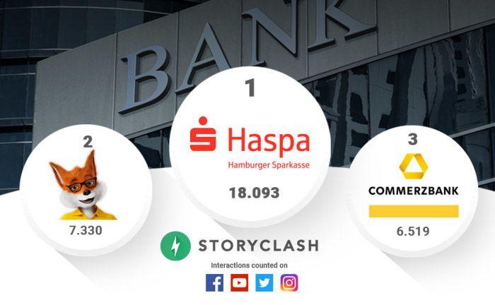 Social Media Ranking von Storyclash: Die Haspa punktet bei den Nutzern mit unterschiedlichsten Themen rund um die Hansestadt, |© Storyclash