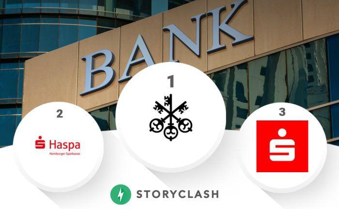 Social Media Ranking von Storyclash: Im Oktober konnte die UBS die Konkurrenz hinter sich lassen.
