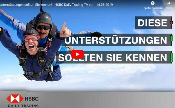 Deutscher Leitindex: Rückfall in alte Kursmuster