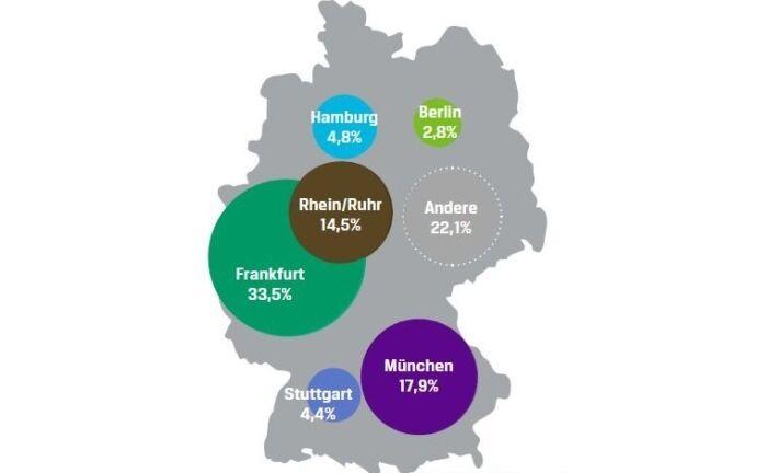 Übersicht: Mitglieder der CFA Society Germany nach Region|© CFA Institute