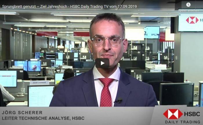 Charttechnische Perspektiven: Die Ölpreise als klassisches Lehrstück