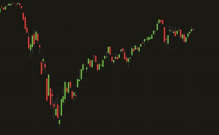 Kursverlauf des Nasdaq 100 vom 1. Januar bis 3. Juli 2020: Wegen des historisch niedrigen Zinsniveaus in den USA herrscht ein Mangel an rentierlichen Anlagen, was die Attraktivität von Aktien erhöht.