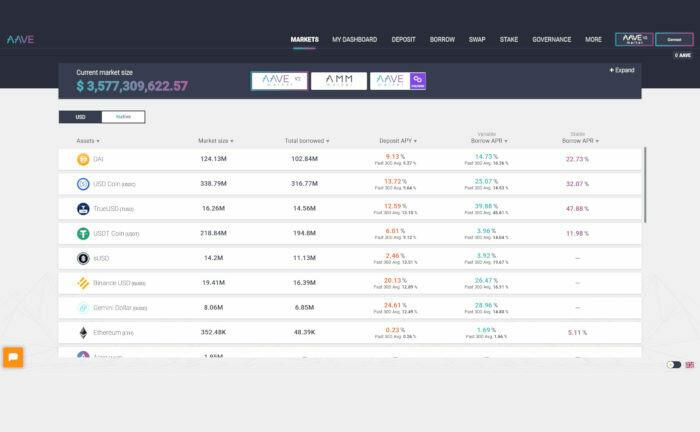 Blick auf die Webseite des Protokolls Aave