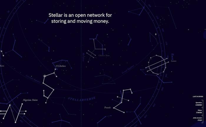 Homepage der Blockchain Stellar